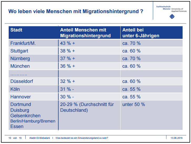 Überfremdung Deutschlands beschlossene Sache